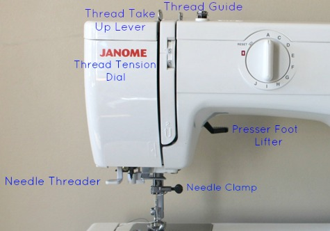 Your Sewing Machine Basic Features Sew Delicious Stunning Thread Guide Sewing Machine Definition